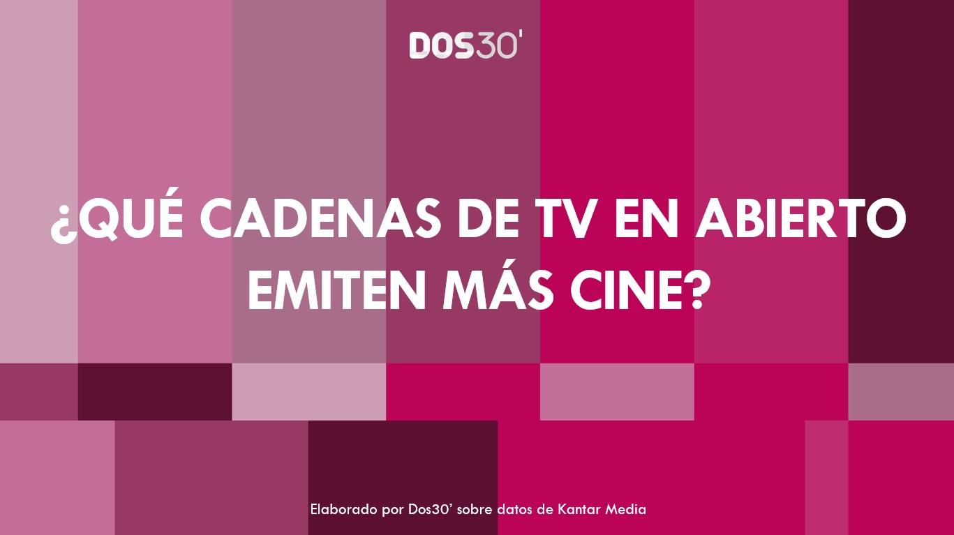 ¿Qué cadenas de TV en abierto emiten más cine?