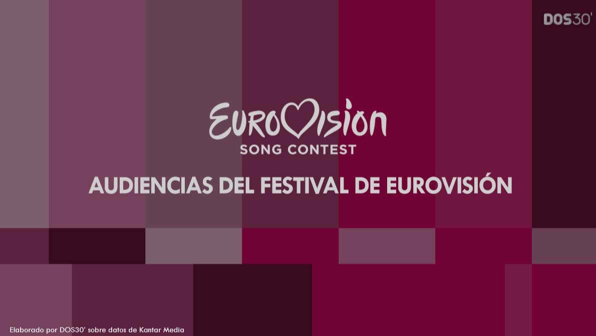 ANÁLISIS DEL FESTIVAL DE EUROVISIÓN