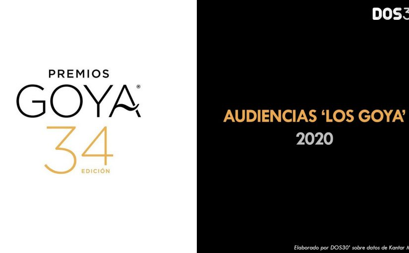 AUDIENCIAS PREMIOS GOYA 2020