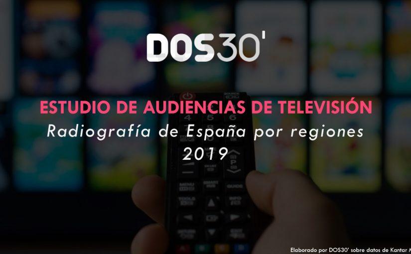 RADIOGRAFÍA DE ESPAÑA POR REGIONES 2019