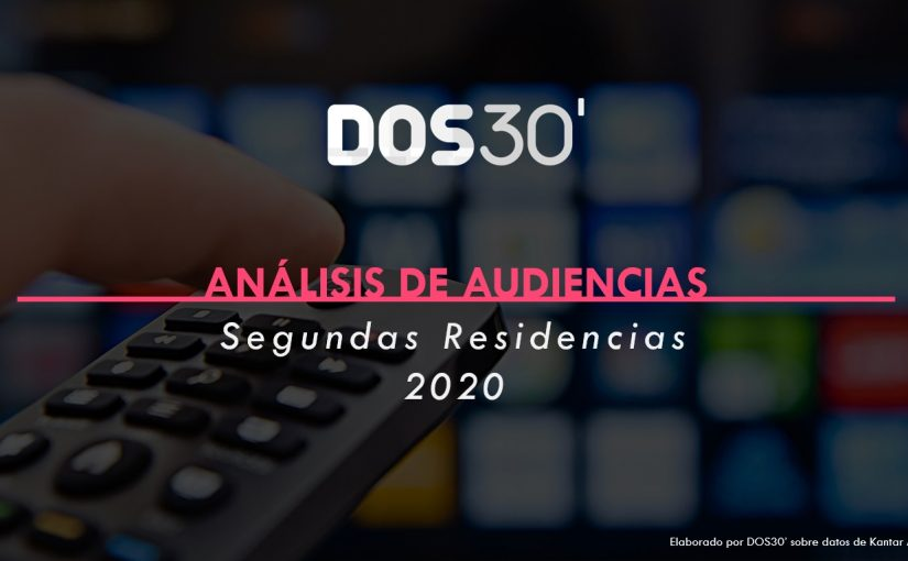 ANÁLISIS DE AUDIENCIAS DE SEGUNDAS RESIDENCIAS