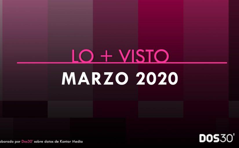 LO + VISTO MARZO 2020