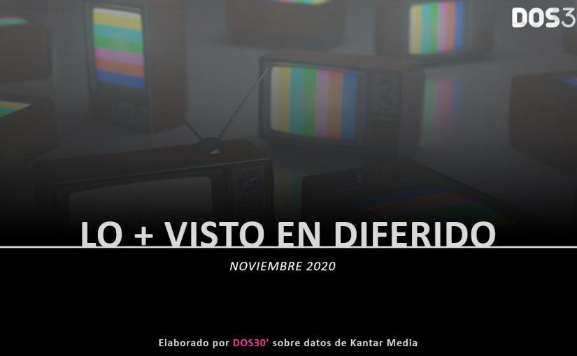 LO + VISTO DIFERIDO NOVIEMBRE 2020