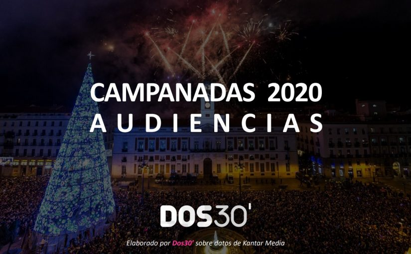 AUDIENCIAS CAMPANADAS 2020