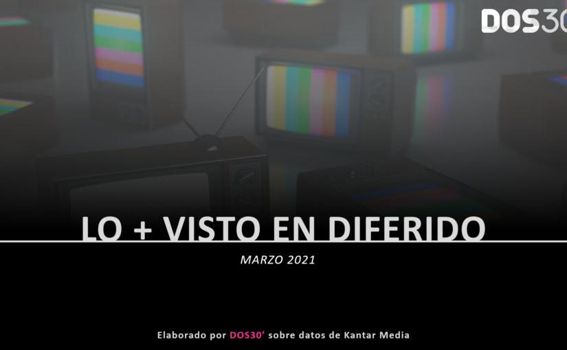 LO + VISTO EN DIFERIDO MARZO 2021