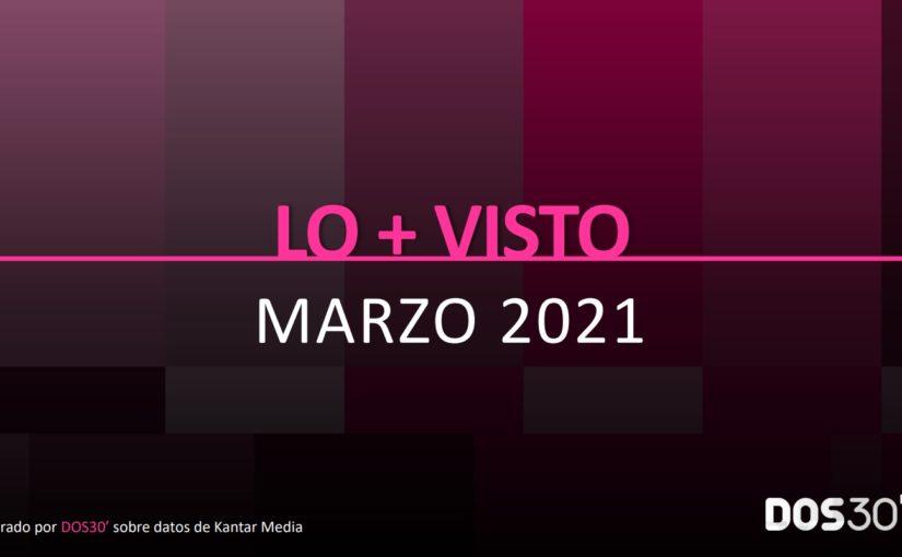 LO + VISTO MARZO 2021