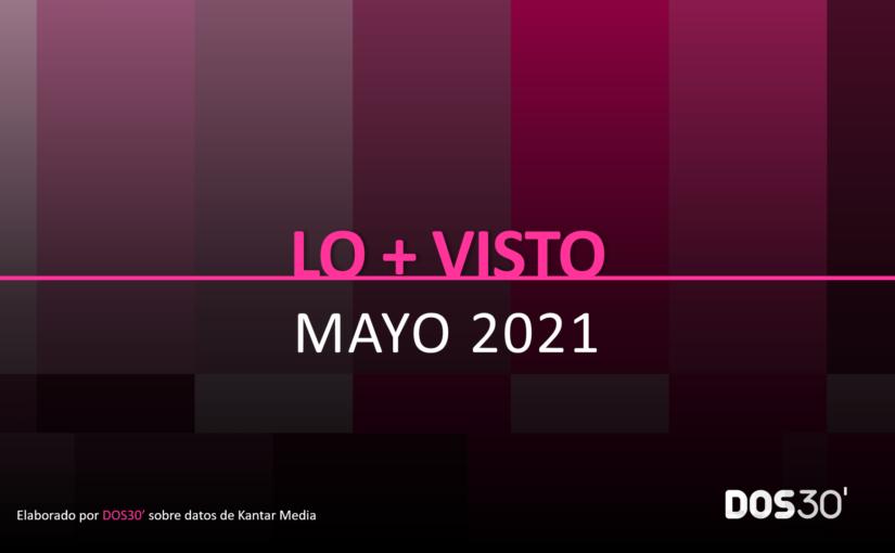 LO + VISTO MAYO 2021