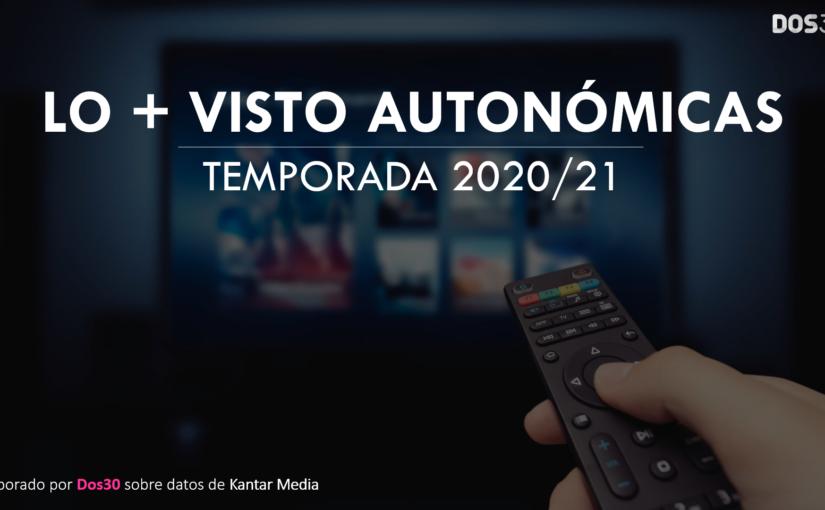AUTONÓMICAS – TEMPORADA 2020/21