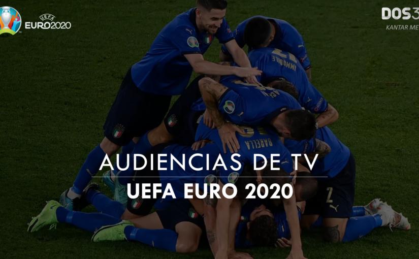AUDIENCIAS UEFA EURO 2020