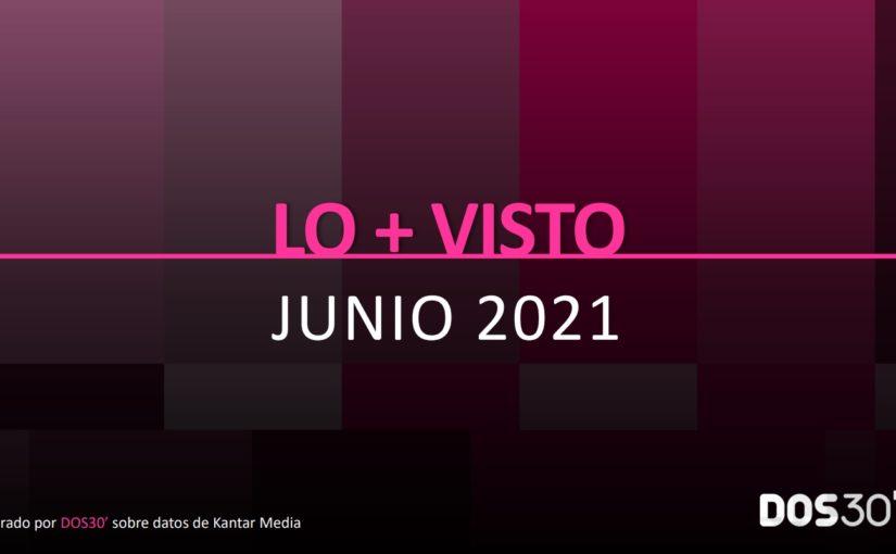 LO + VISTO JUNIO 2021
